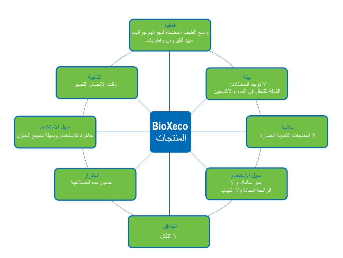 bioxeco_grid_ar